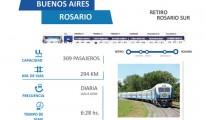 Informacion Tren